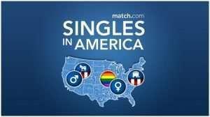 Match - Singles in America Study