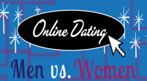 Online Dating Infographic. Men vs. Women
