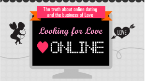 MBA Programs - Looking for Love Online [infographic]