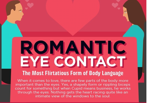 How to Flirt or Fall in Love Using Your Eyes