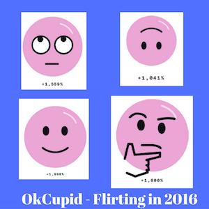 OkCupid Flirting 2016