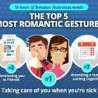SURVEY: The #1 Way to Be More Romantic