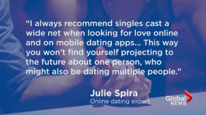 Dating Multiple People