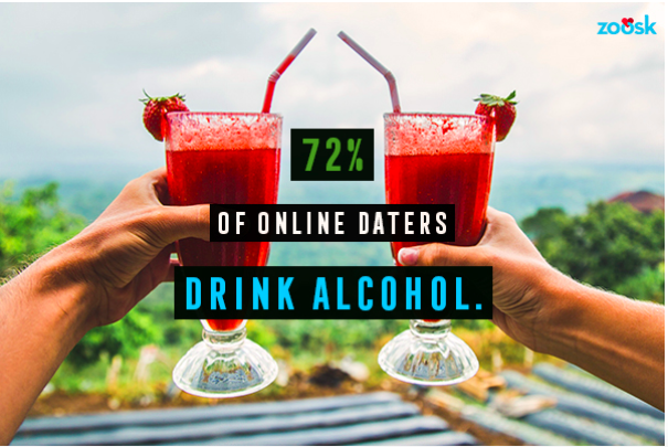 SURVEY: Online Daters Are OK Dating Non-Drinkers; Most Prefer Drinking on a 1st Date