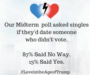 Midterm Poll